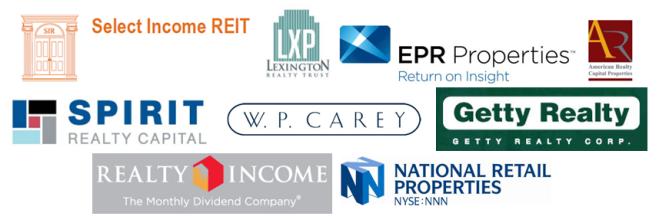 net lease logos